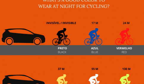 What's a good color to wear at night for cycling?